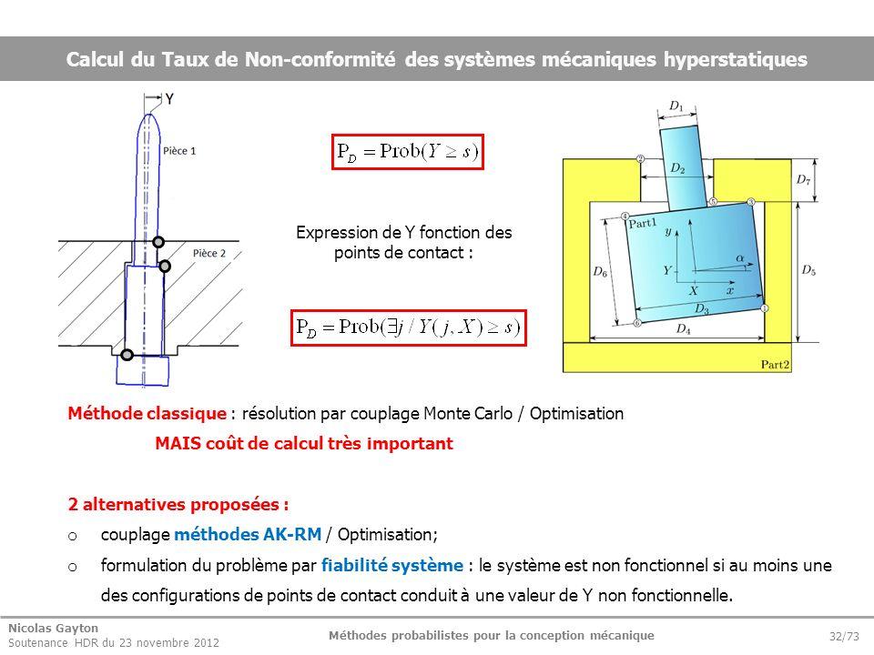 Nicolas Gayton Soutenance HDR du 23 novembre 2012 Méthodes probabilistes pour la conception mécanique 32/73 Calcul du Taux de Non-conformité des systè