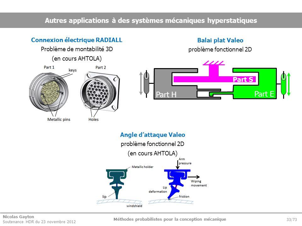 Nicolas Gayton Soutenance HDR du 23 novembre 2012 Méthodes probabilistes pour la conception mécanique 33/73 Autres applications à des systèmes mécaniq