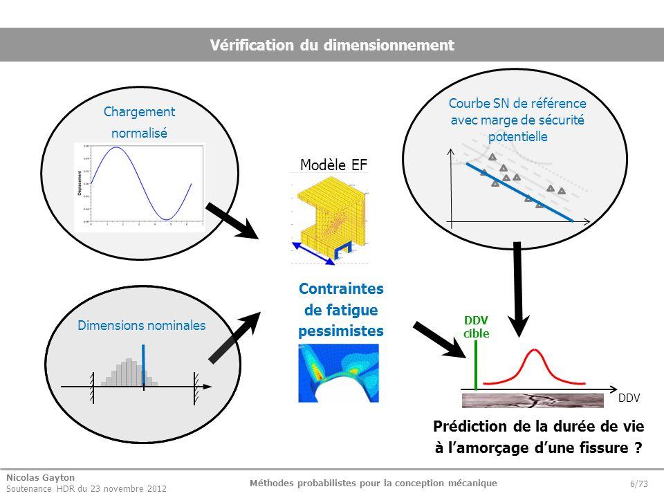Nicolas Gayton Soutenance HDR du 23 novembre 2012 Méthodes probabilistes pour la conception mécanique 6/73 Vérification du dimensionnement Prédiction