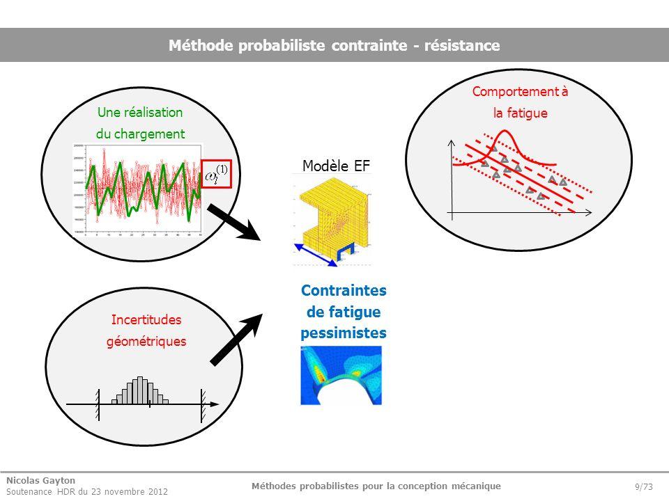 Nicolas Gayton Soutenance HDR du 23 novembre 2012 Méthodes probabilistes pour la conception mécanique 9/73 Méthode probabiliste contrainte - résistanc