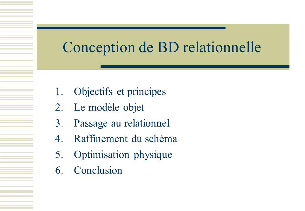 Conception de BD relationnelle 1.Objectifs et principes 2.Le modèle objet 3.Passage au relationnel 4.Raffinement du schéma 5.Optimisation physique 6.C