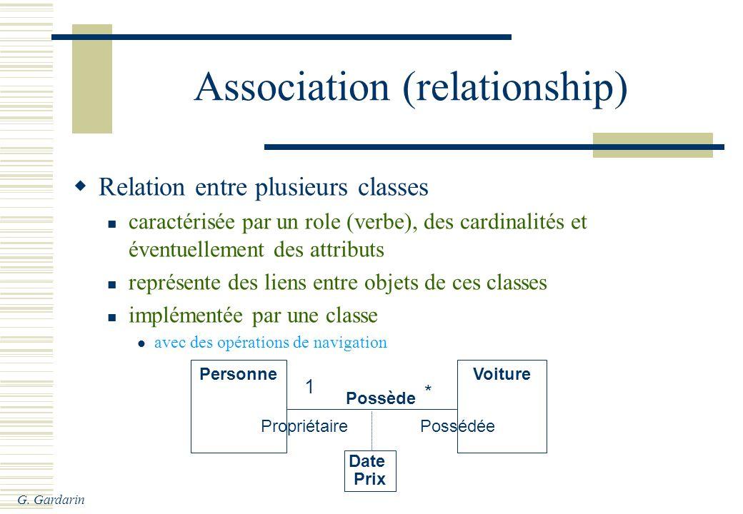 G. Gardarin Association (relationship) Relation entre plusieurs classes caractérisée par un role (verbe), des cardinalités et éventuellement des attri