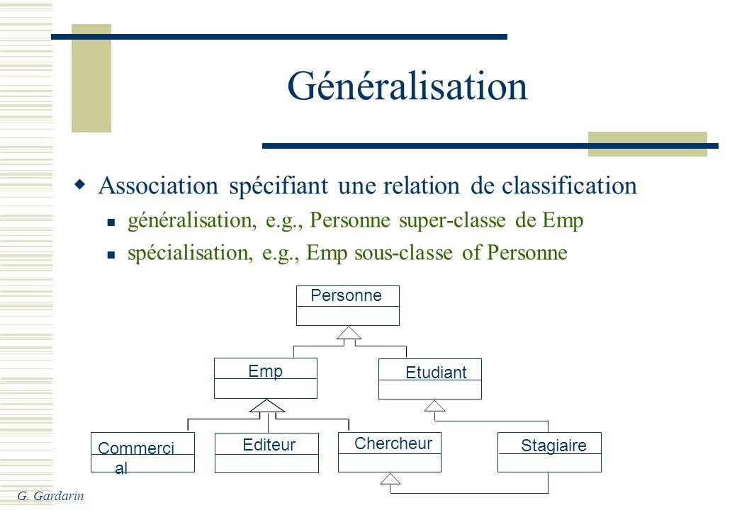 G. Gardarin Généralisation Association spécifiant une relation de classification généralisation, e.g., Personne super-classe de Emp spécialisation, e.