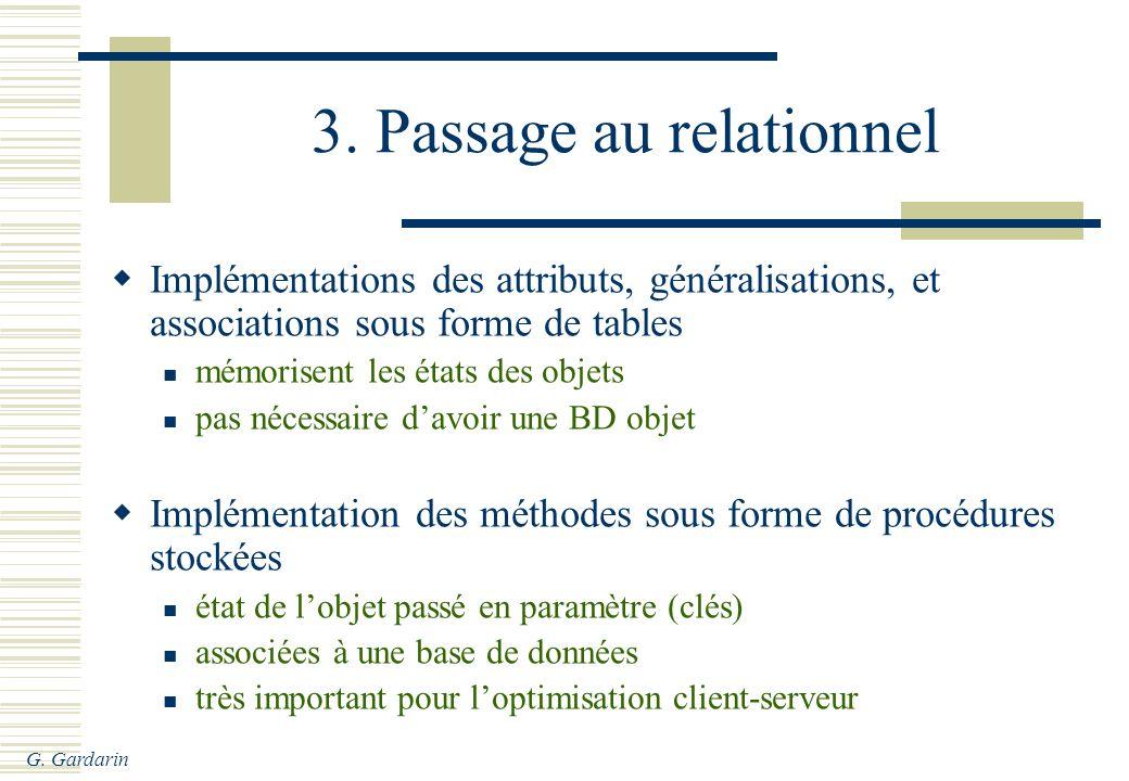 G. Gardarin 3. Passage au relationnel Implémentations des attributs, généralisations, et associations sous forme de tables mémorisent les états des ob