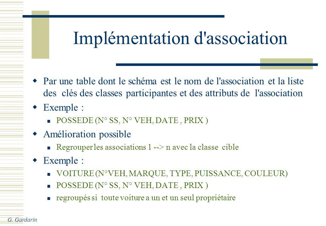 G. Gardarin Implémentation d'association Par une table dont le schéma est le nom de l'association et la liste des clés des classes participantes et de