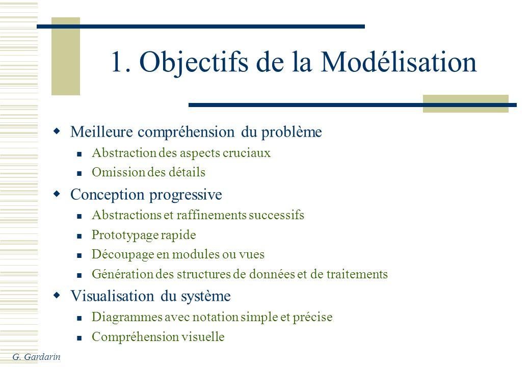 G. Gardarin 1. Objectifs de la Modélisation Meilleure compréhension du problème Abstraction des aspects cruciaux Omission des détails Conception progr