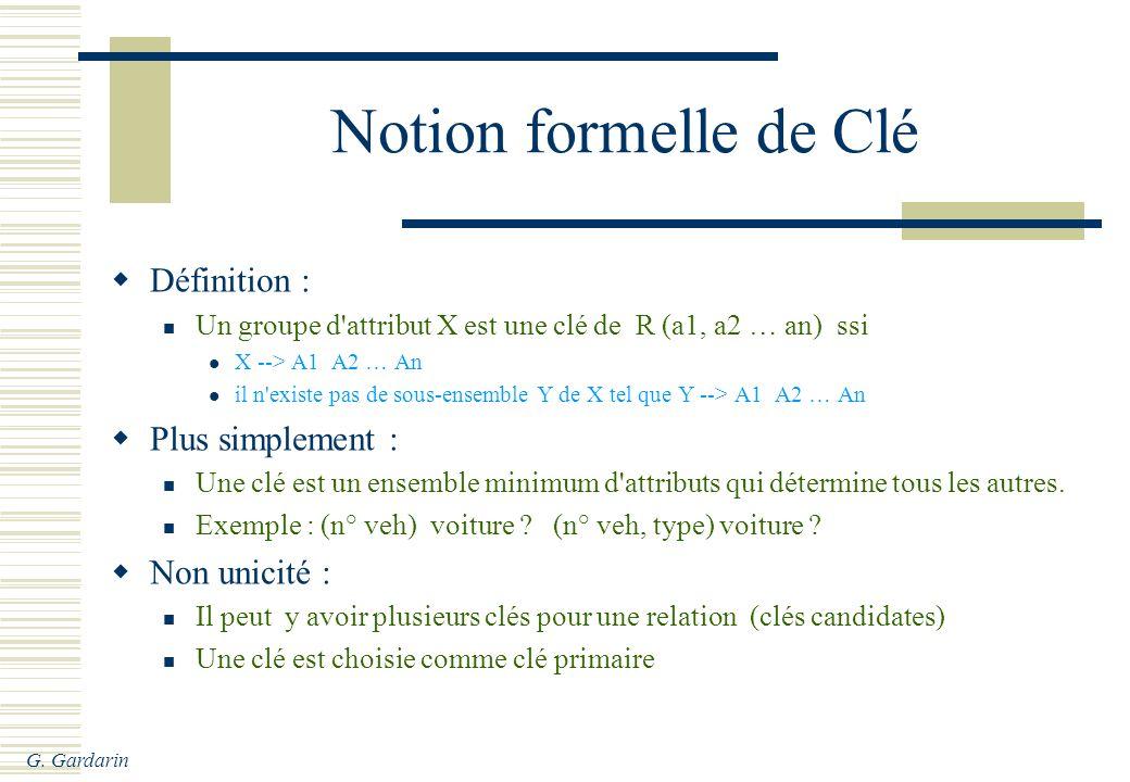G. Gardarin Notion formelle de Clé Définition : Un groupe d'attribut X est une clé de R (a1, a2 … an) ssi X --> A1 A2 … An il n'existe pas de sous-ens