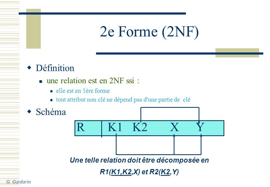 G. Gardarin R K1 K2XY Une telle relation doit être décomposée en R1(K1,K2,X) et R2(K2,Y) 2e Forme (2NF) Définition une relation est en 2NF ssi : elle