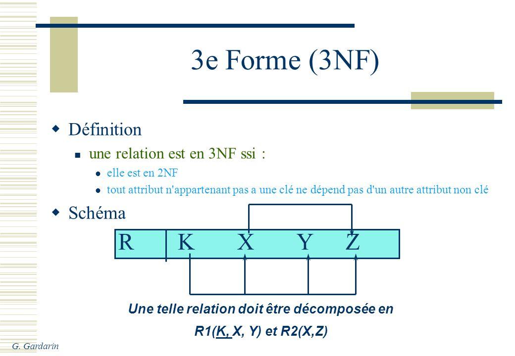 G. Gardarin R KXYZ Une telle relation doit être décomposée en R1(K, X, Y) et R2(X,Z) 3e Forme (3NF) Définition une relation est en 3NF ssi : elle est