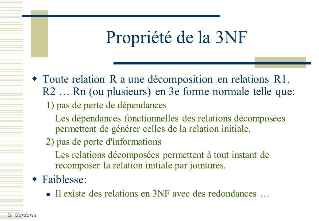 G. Gardarin Propriété de la 3NF Toute relation R a une décomposition en relations R1, R2 … Rn (ou plusieurs) en 3e forme normale telle que: 1) pas de