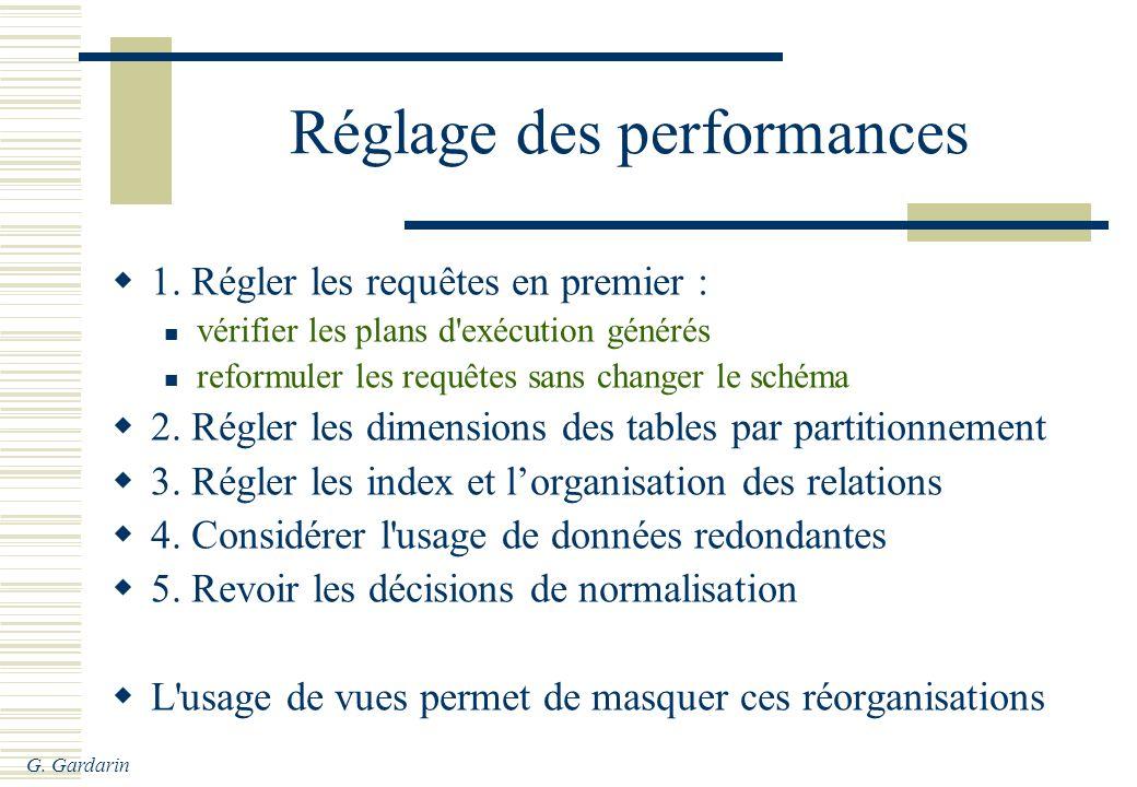 G. Gardarin Réglage des performances 1. Régler les requêtes en premier : vérifier les plans d'exécution générés reformuler les requêtes sans changer l