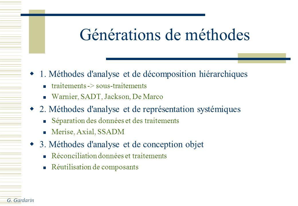 G. Gardarin Générations de méthodes 1. Méthodes d'analyse et de décomposition hiérarchiques traitements -> sous-traitements Warnier, SADT, Jackson, De