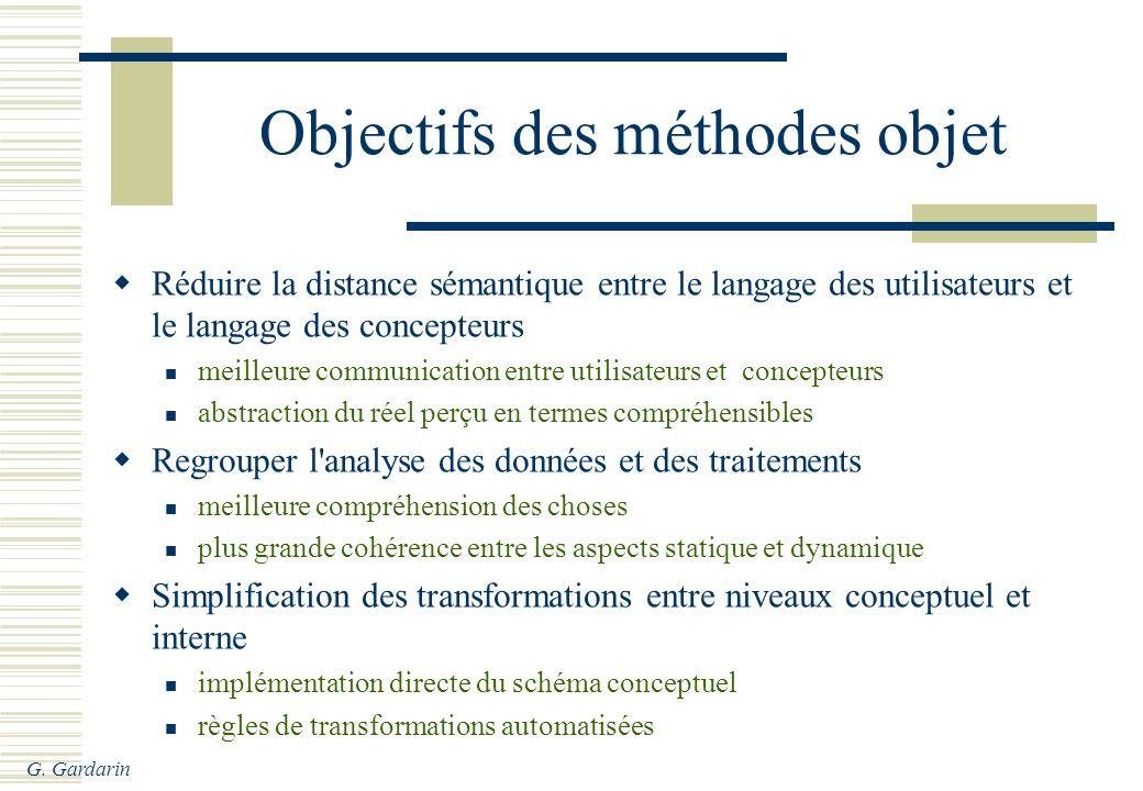 G. Gardarin Objectifs des méthodes objet Réduire la distance sémantique entre le langage des utilisateurs et le langage des concepteurs meilleure comm