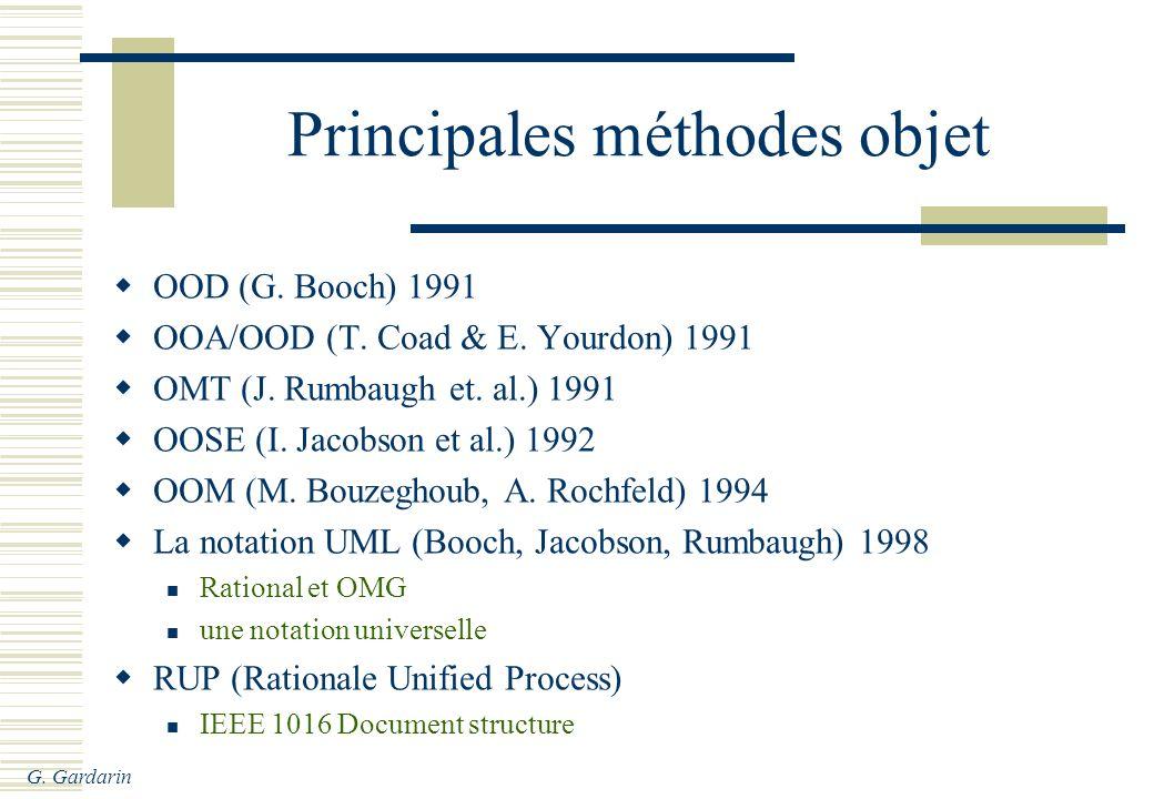 G. Gardarin Principales méthodes objet OOD (G. Booch) 1991 OOA/OOD (T. Coad & E. Yourdon) 1991 OMT (J. Rumbaugh et. al.) 1991 OOSE (I. Jacobson et al.