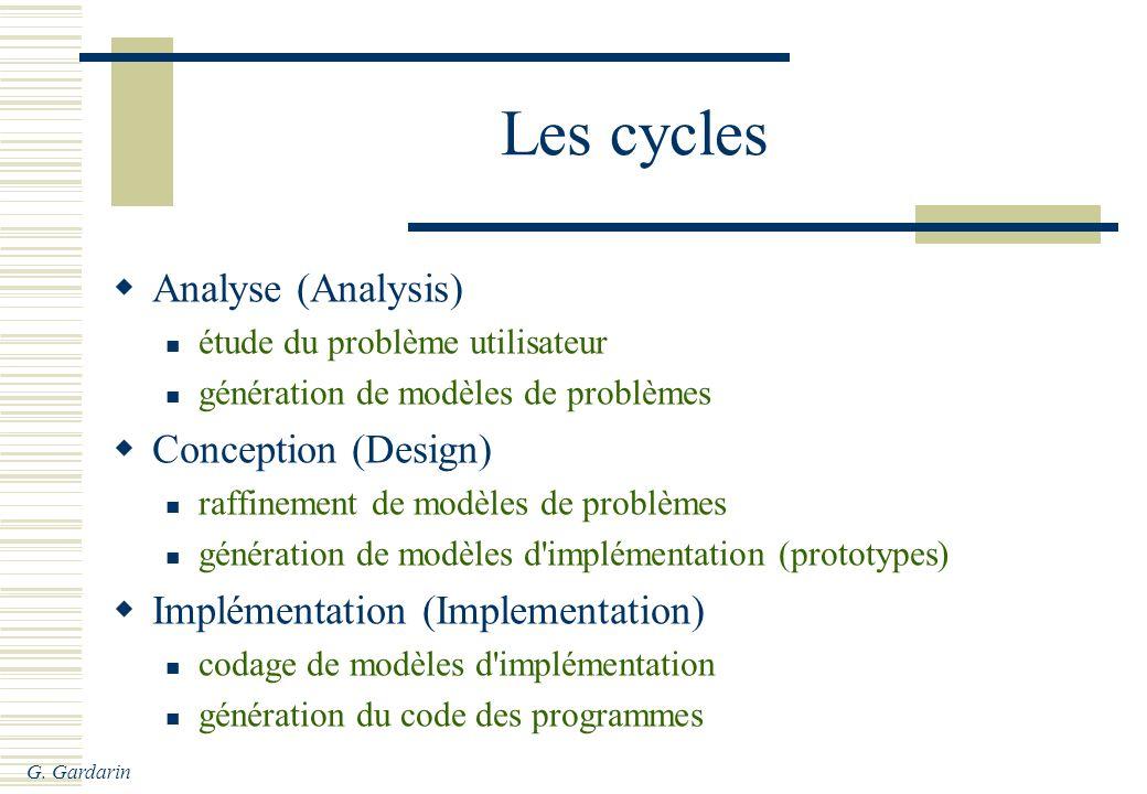 G. Gardarin Les cycles Analyse (Analysis) étude du problème utilisateur génération de modèles de problèmes Conception (Design) raffinement de modèles