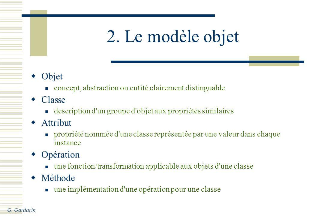 G. Gardarin 2. Le modèle objet Objet concept, abstraction ou entité clairement distinguable Classe description d'un groupe d'objet aux propriétés simi