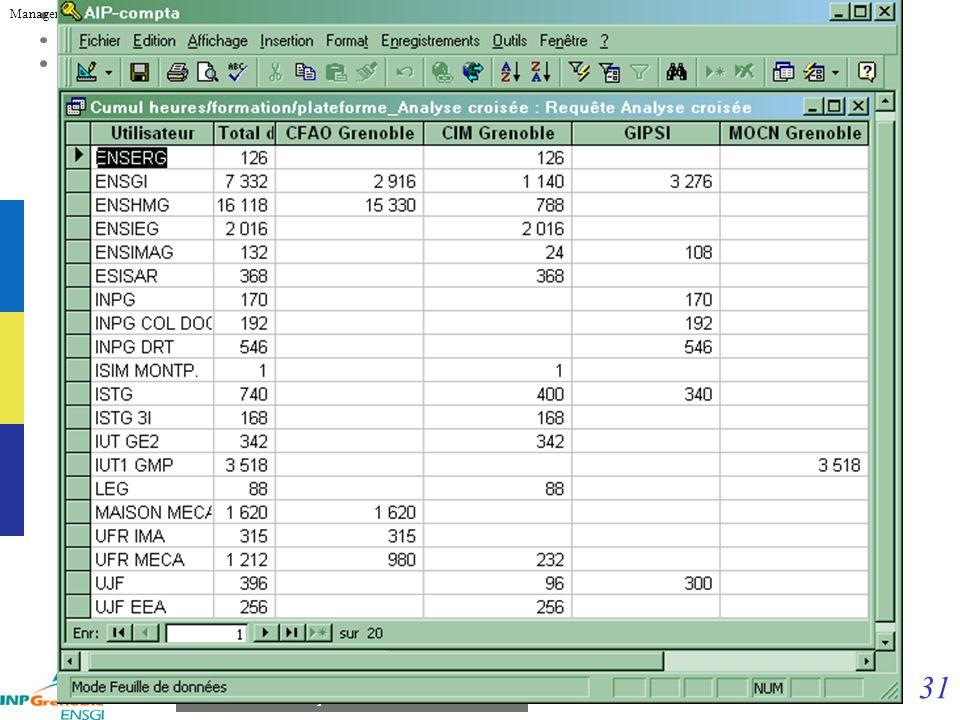 30 Management des systèmes dinformation : conclusion version 1.2 du 21 janvier 2004 Champ mis à jour dynamiquementChamp mis à jour dynamiquement Conte