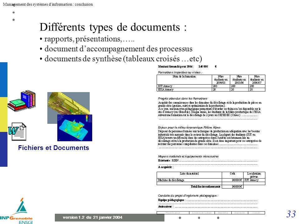 32 Management des systèmes dinformation : conclusion version 1.2 du 21 janvier 2004 Organisations Task 1 Task 2 Task 3 Tâches, processus Fichiers et D