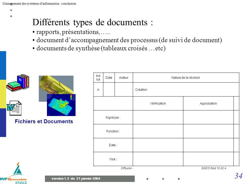 33 Management des systèmes dinformation : conclusion version 1.2 du 21 janvier 2004 Fichiers et Documents Différents types de documents : rapports, pr