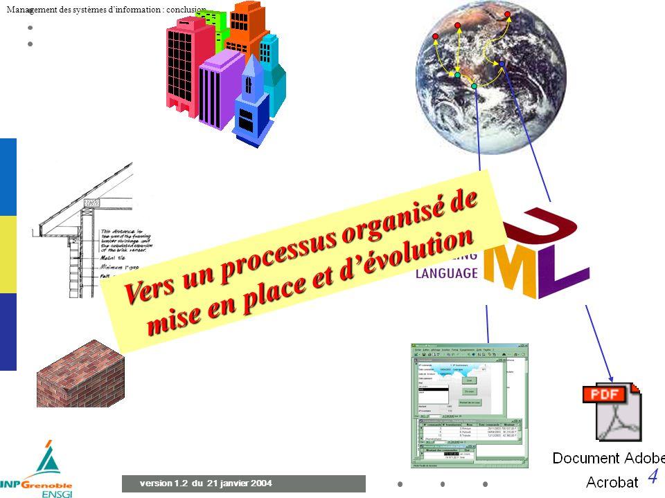 4 Management des systèmes dinformation : conclusion version 1.2 du 21 janvier 2004 Vers un processus organisé de mise en place et dévolution