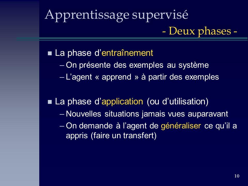 10 Apprentissage supervisé - Deux phases - n La phase dentraînement –On présente des exemples au système –Lagent « apprend » à partir des exemples n L