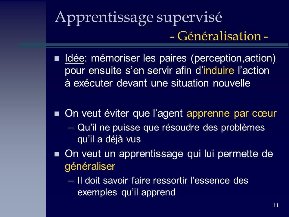 11 Apprentissage supervisé - Généralisation - n Idée: mémoriser les paires (perception,action) pour ensuite sen servir afin dinduire laction à exécute