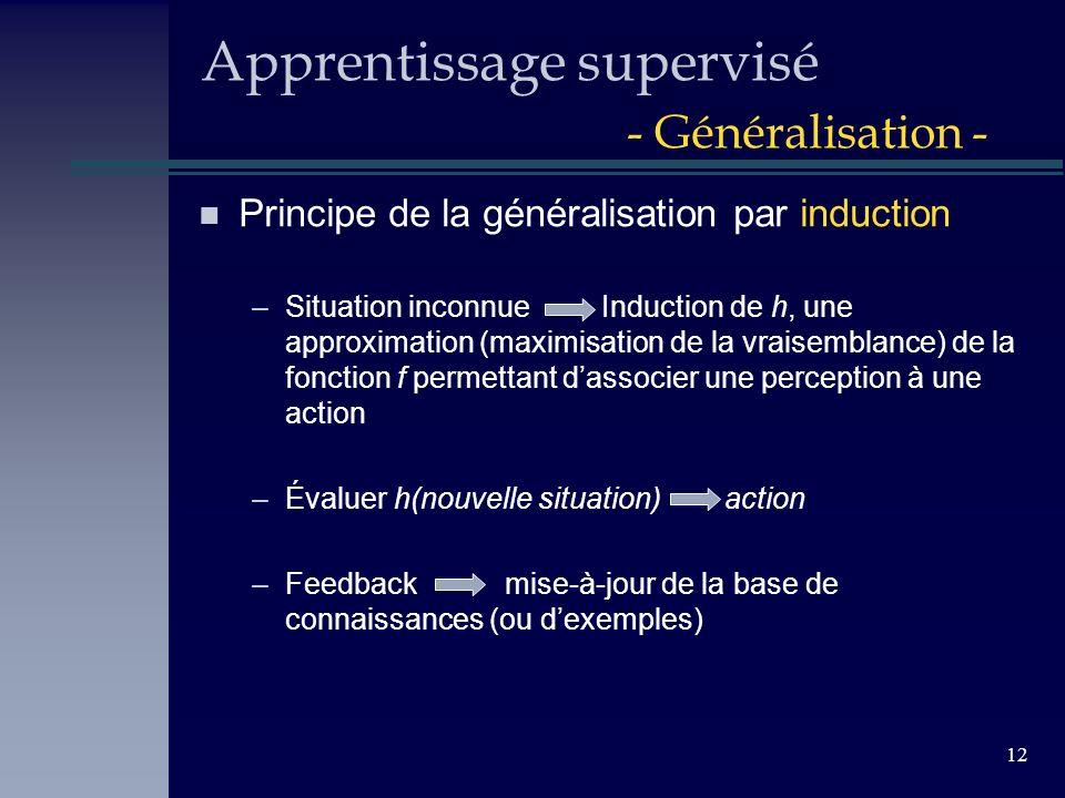 12 Apprentissage supervisé - Généralisation - n Principe de la généralisation par induction –Situation inconnue Induction de h, une approximation (max
