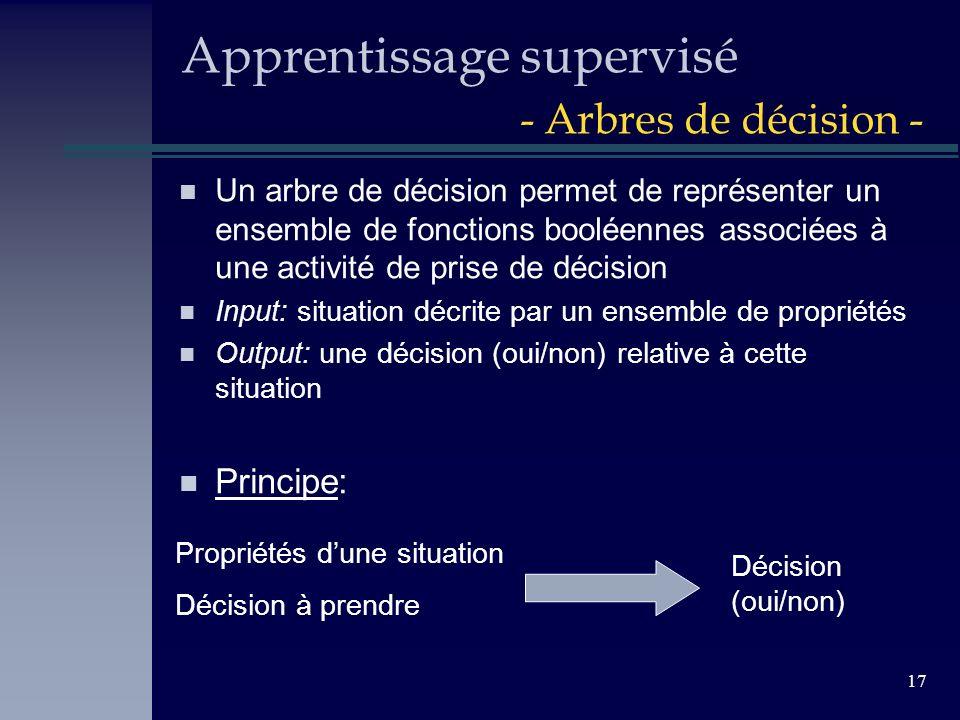 17 Apprentissage supervisé - Arbres de décision - n Un arbre de décision permet de représenter un ensemble de fonctions booléennes associées à une act
