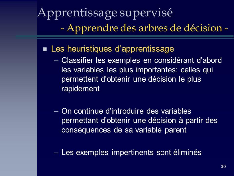20 Apprentissage supervisé - Apprendre des arbres de décision - n Les heuristiques dapprentissage –Classifier les exemples en considérant dabord les v