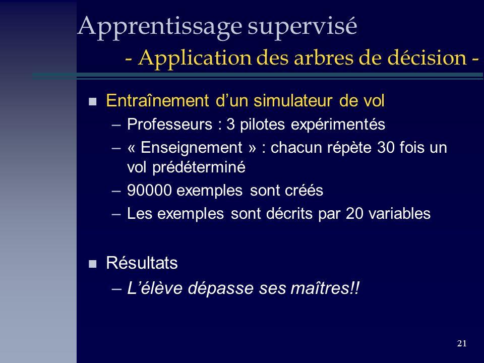 21 Apprentissage supervisé - Application des arbres de décision - n Entraînement dun simulateur de vol –Professeurs : 3 pilotes expérimentés –« Enseig