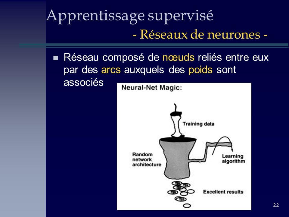 22 Apprentissage supervisé - Réseaux de neurones - n Réseau composé de nœuds reliés entre eux par des arcs auxquels des poids sont associés Exemples