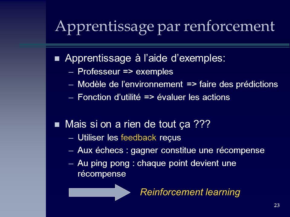 23 Apprentissage par renforcement n Apprentissage à laide dexemples: –Professeur => exemples –Modèle de lenvironnement => faire des prédictions –Fonct