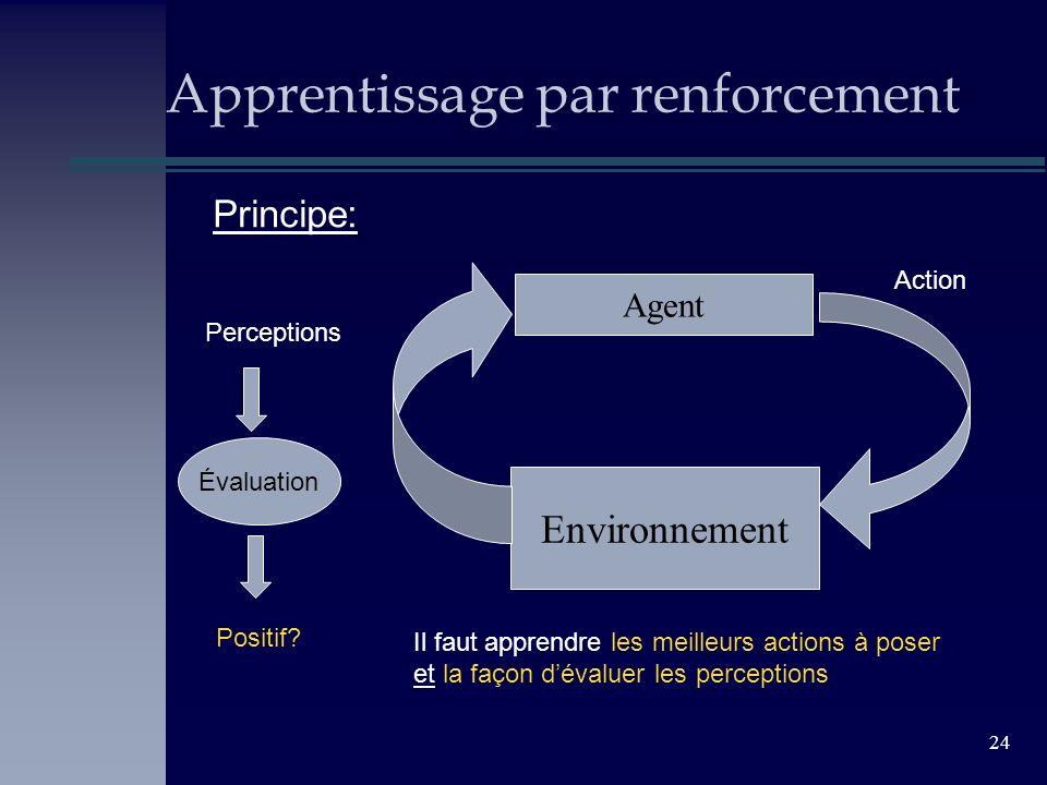 24 Apprentissage par renforcement Principe: Agent Environnement Action Perceptions Positif? Évaluation Il faut apprendre les meilleurs actions à poser