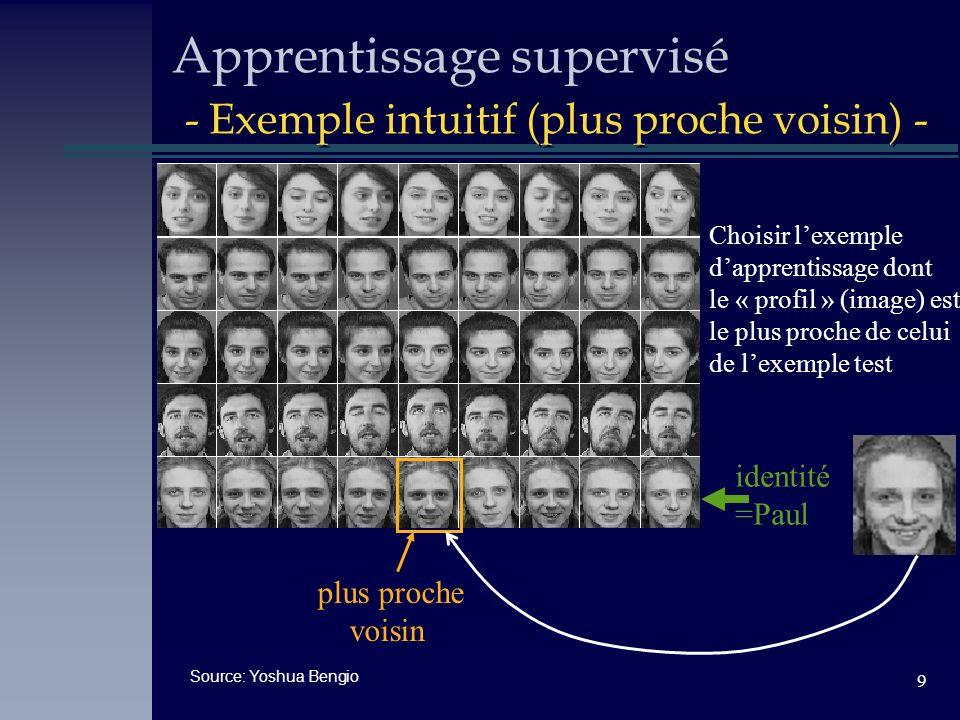 9 Apprentissage supervisé - Exemple intuitif (plus proche voisin) - Choisir lexemple dapprentissage dont le « profil » (image) est le plus proche de c