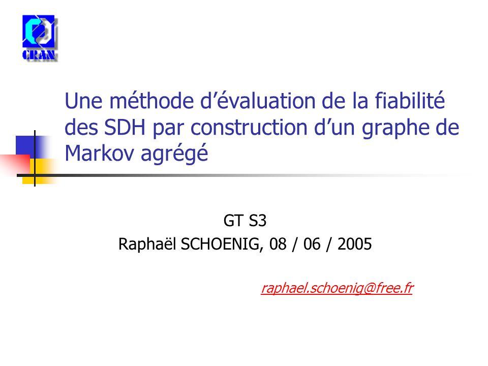 Une méthode dévaluation de la fiabilité des SDH par construction dun graphe de Markov agrégé GT S3 Raphaël SCHOENIG, 08 / 06 / 2005 raphael.schoenig@f