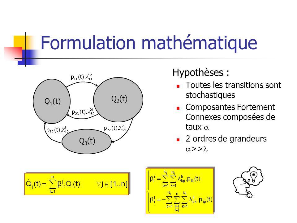 Hypothèses : Toutes les transitions sont stochastiques Composantes Fortement Connexes composées de taux 2 ordres de grandeurs >> Formulation mathémati