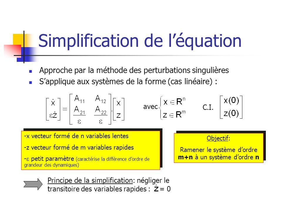 Simplification de léquation Approche par la méthode des perturbations singulières Sapplique aux systèmes de la forme (cas linéaire) : avec C.I. -x vec