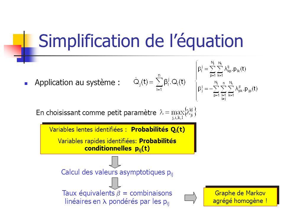 Simplification de léquation Application au système : Variables lentes identifiées : Probabilités Q i (t) Variables rapides identifiées: Probabilités c