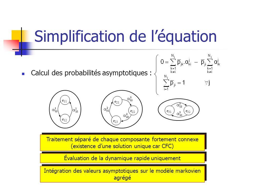 Simplification de léquation Calcul des probabilités asymptotiques : Traitement séparé de chaque composante fortement connexe (existence dune solution