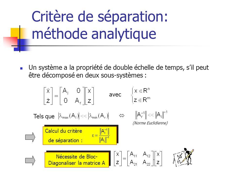 Critère de séparation: méthode analytique Un système a la propriété de double échelle de temps, sil peut être décomposé en deux sous-systèmes : avec T