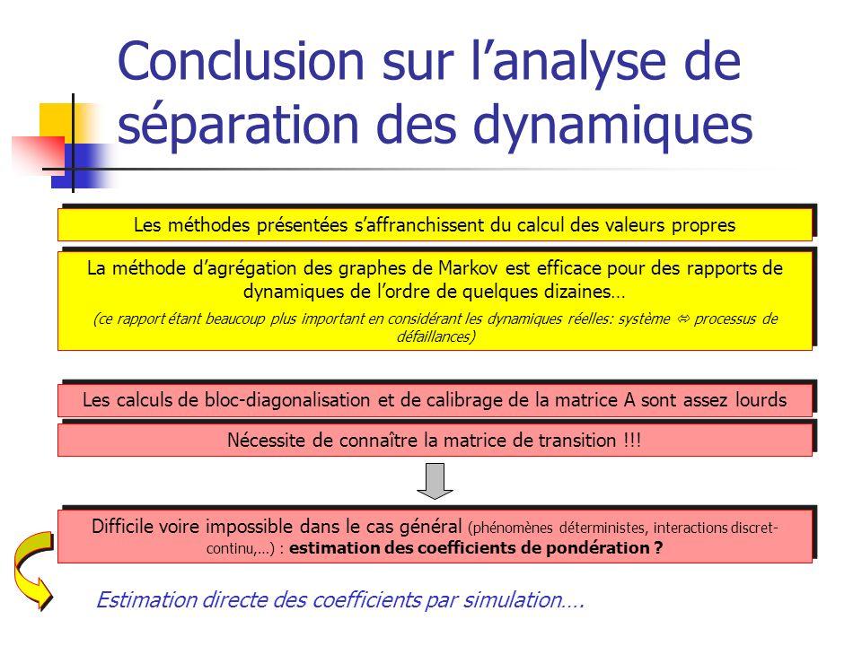 Conclusion sur lanalyse de séparation des dynamiques Les méthodes présentées saffranchissent du calcul des valeurs propres La méthode dagrégation des