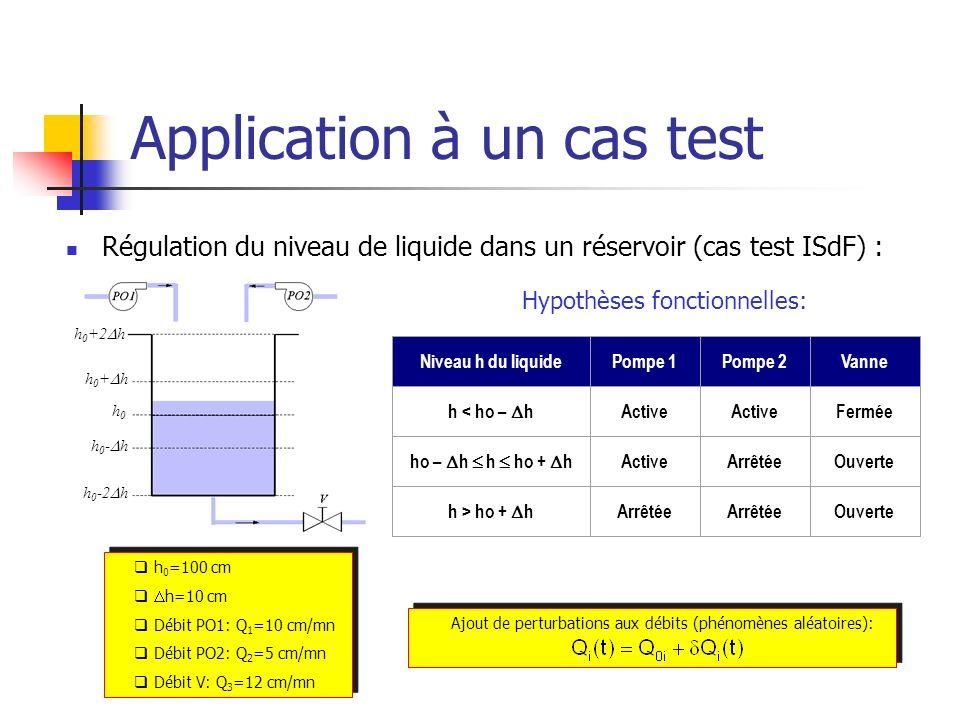 Application à un cas test Régulation du niveau de liquide dans un réservoir (cas test ISdF) : h0h0 h 0 + h h 0 +2 h h 0 - h h 0 -2 h Niveau h du liqui