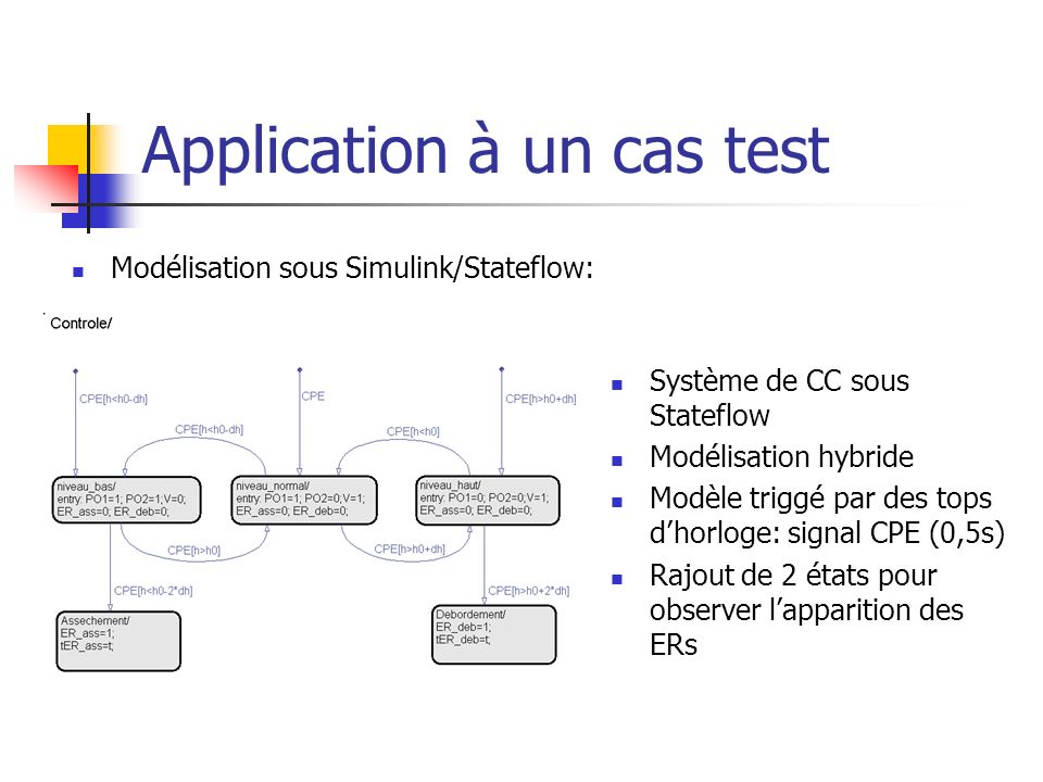 Application à un cas test Modélisation sous Simulink/Stateflow: Système de CC sous Stateflow Modélisation hybride Modèle triggé par des tops dhorloge: