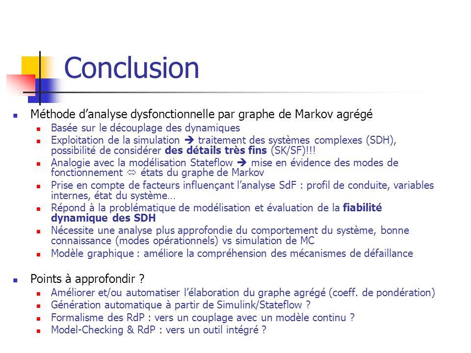 Conclusion Méthode danalyse dysfonctionnelle par graphe de Markov agrégé Basée sur le découplage des dynamiques Exploitation de la simulation traiteme