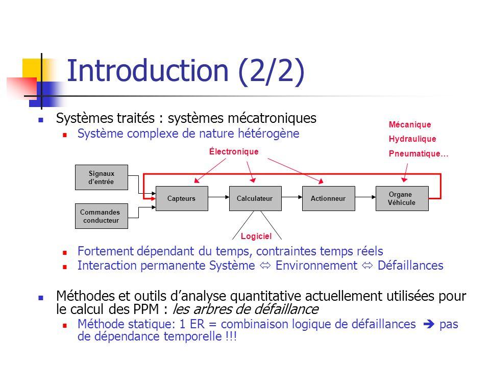 Introduction (2/2) Systèmes traités : systèmes mécatroniques Système complexe de nature hétérogène Fortement dépendant du temps, contraintes temps rée