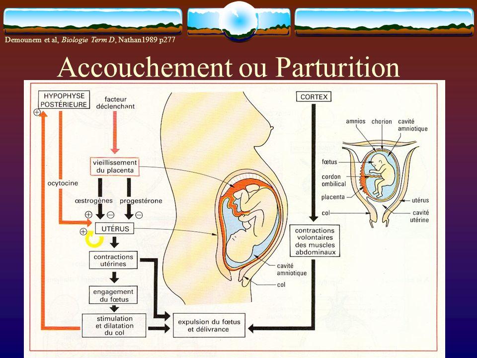 Accouchement ou Parturition Demounem et al, Biologie Term D, Nathan1989 p277