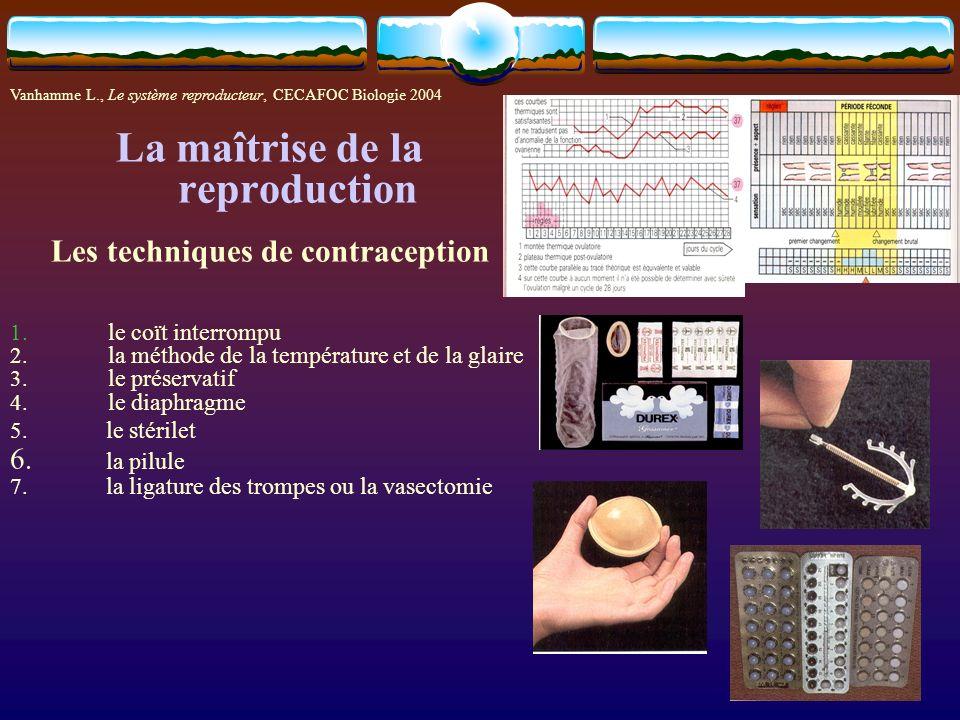 La maîtrise de la reproduction Les techniques de contraception 1. le coït interrompu 2. la méthode de la température et de la glaire 3. le préservatif
