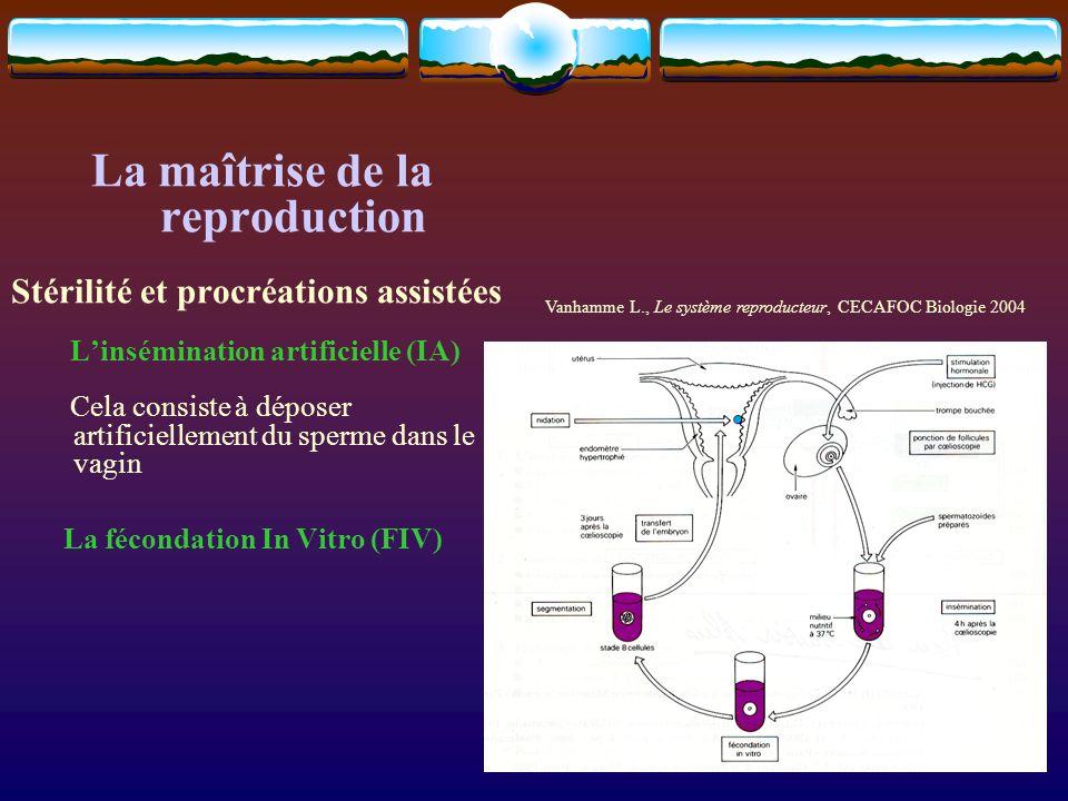 La maîtrise de la reproduction Stérilité et procréations assistées Linsémination artificielle (IA) Cela consiste à déposer artificiellement du sperme