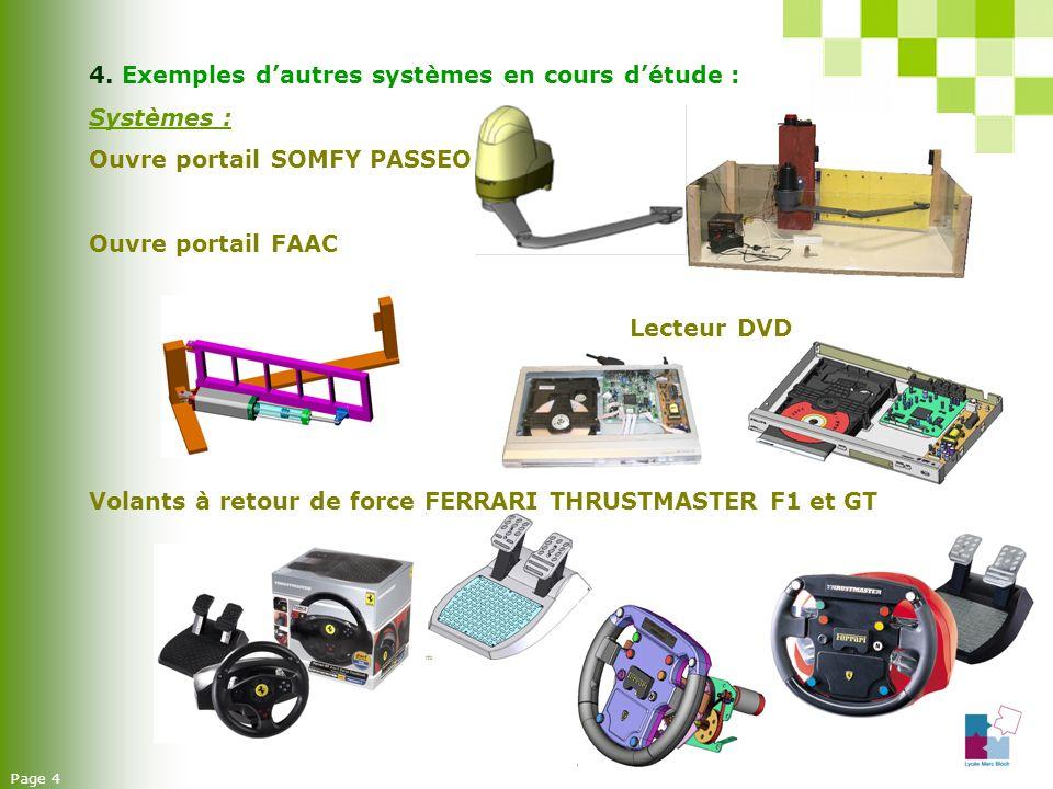 4. Exemples dautres systèmes en cours détude : Systèmes : Ouvre portail SOMFY PASSEO Ouvre portail FAAC Lecteur DVD Volants à retour de force FERRARI
