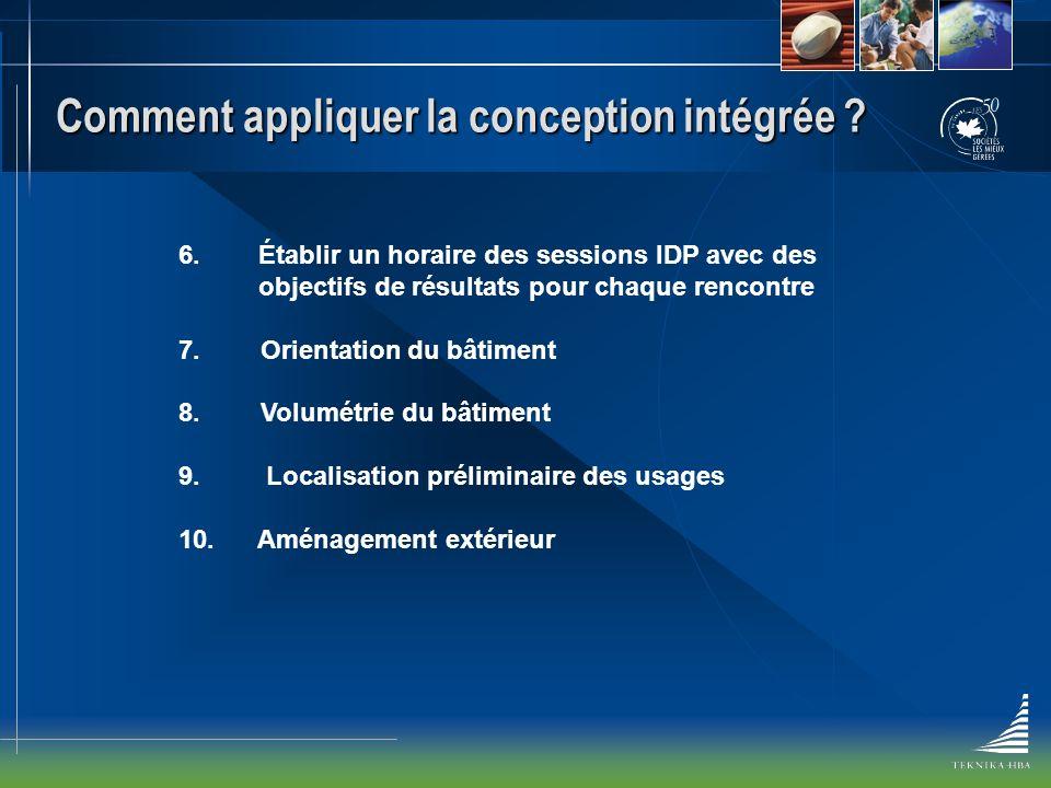 Comment appliquer la conception intégrée ? 6. Établir un horaire des sessions IDP avec des objectifs de résultats pour chaque rencontre 7. Orientation
